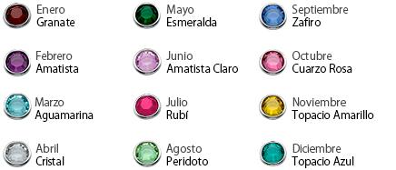 Birthstones Colors