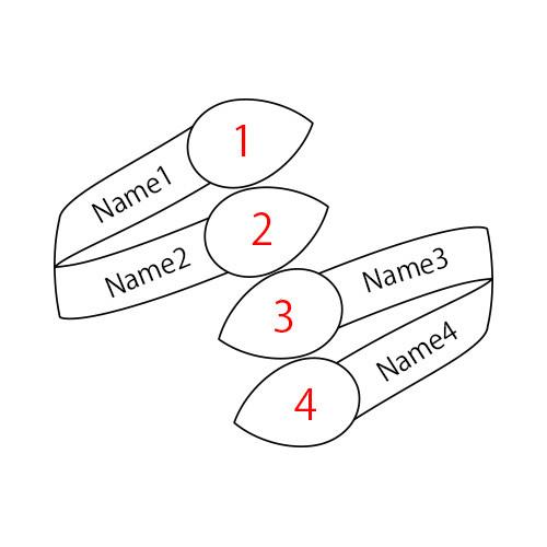 Bague Maman est ses 4 pierres de Naissance personnalisable Plaqué Or 18cts - 4