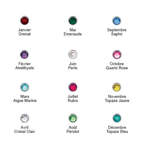 Collier Arbre de Vie avec pendentifs personnalisés - 3