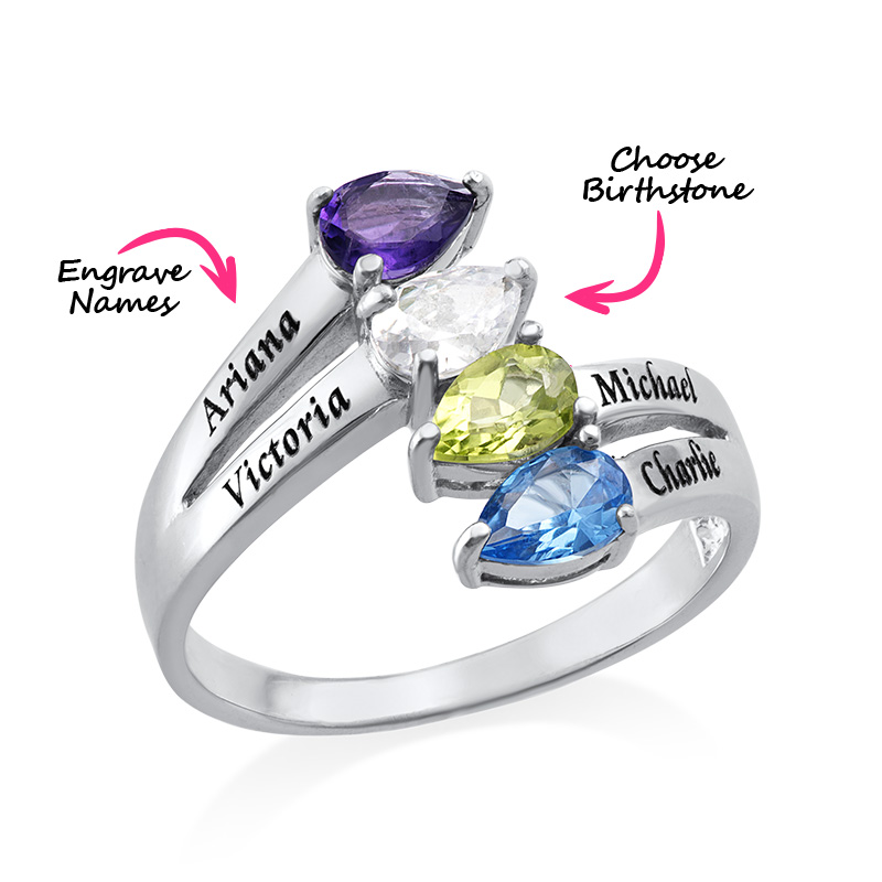 Mother Rings Guide