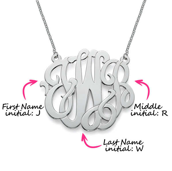 monogramming initials guide how to monogram mynamenecklace