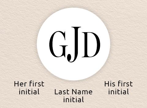monogram order couple