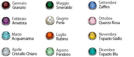 Colore pietra portafortuna
