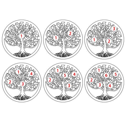Familjeträds Ring med månadsstenar - 1