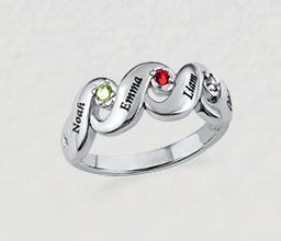 Mamma Ring med Fyra Månadsstenar