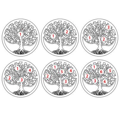Family Tree Jewellery - Birthstone Ring - 1