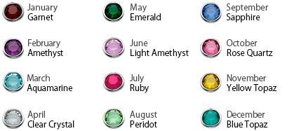Birthstone Colours
